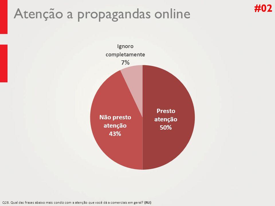 Atenção a propagandas online #02 Q28. Q28. Qual das frases abaixo mais condiz com a atenção que você dá a comerciais em geral? (RU)