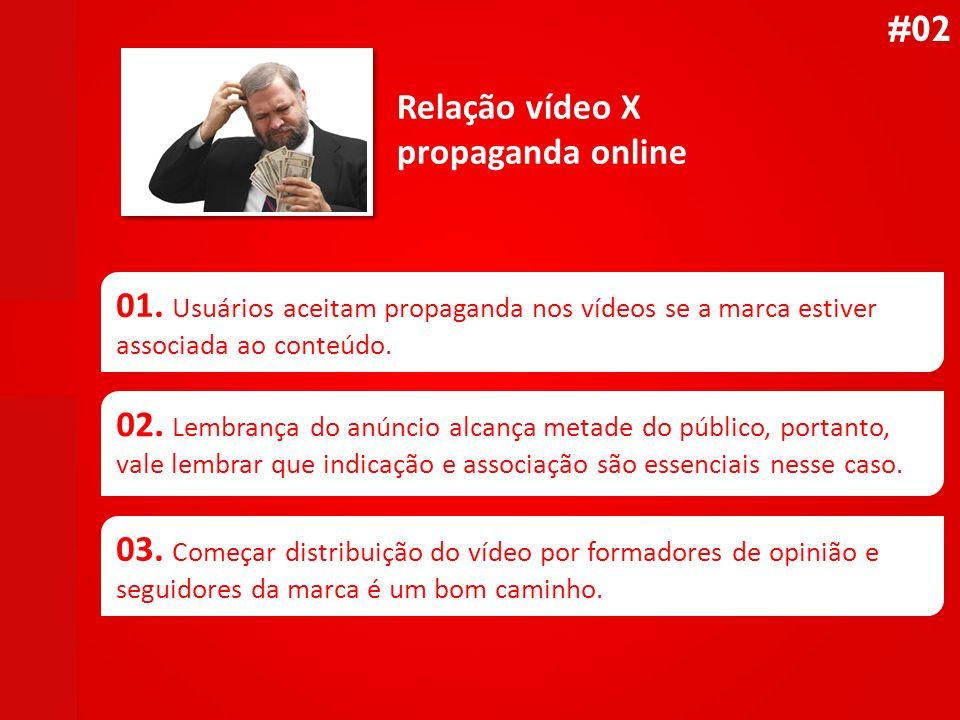 #02 Relação vídeo X propaganda online 01. Usuários aceitam propaganda nos vídeos se a marca estiver associada ao conteúdo. 02. Lembrança do anúncio al