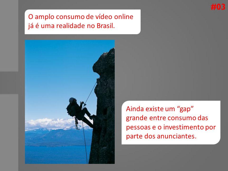 O amplo consumo de vídeo online já é uma realidade no Brasil. #03 Ainda existe um gap grande entre consumo das pessoas e o investimento por parte dos