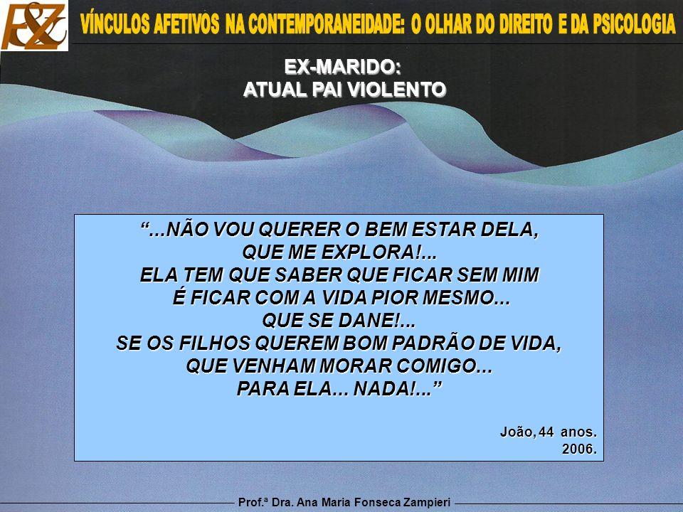 Prof.ª Dra. Ana Maria Fonseca Zampieri EX-MARIDO: ATUAL PAI VIOLENTO ATUAL PAI VIOLENTO...NÃO VOU QUERER O BEM ESTAR DELA, QUE ME EXPLORA!... ELA TEM