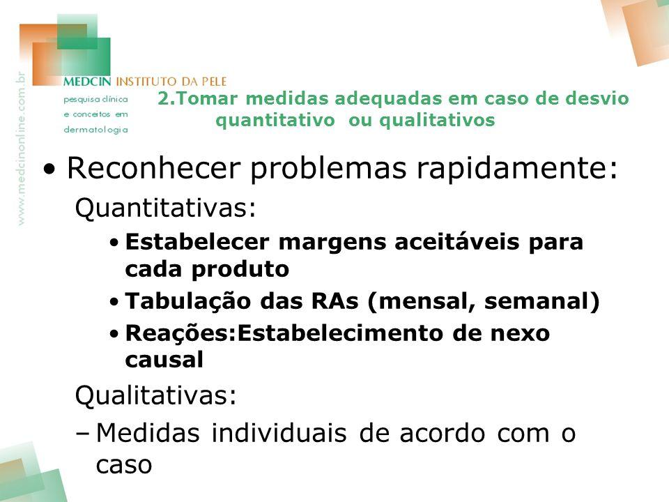 2.Tomar medidas adequadas em caso de desvio quantitativo ou qualitativos Reconhecer problemas rapidamente: Quantitativas: Estabelecer margens aceitáve