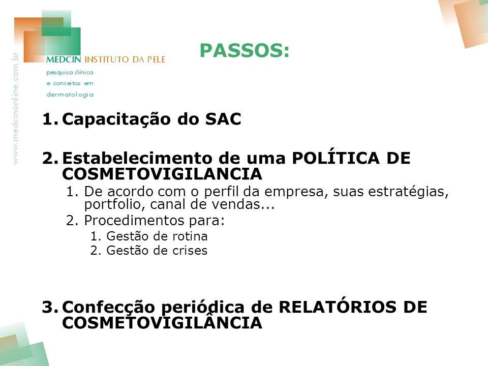 PASSOS: 1.Capacitação do SAC 2.Estabelecimento de uma POLÍTICA DE COSMETOVIGILANCIA 1.De acordo com o perfil da empresa, suas estratégias, portfolio, canal de vendas...