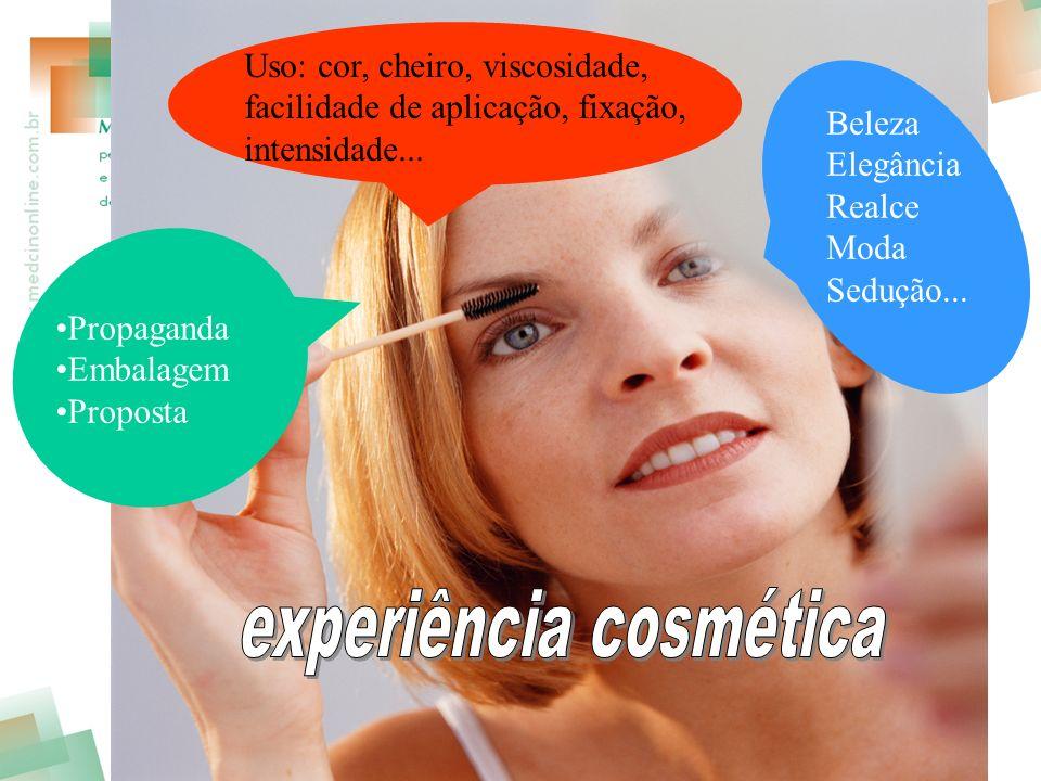 Propaganda Embalagem Proposta Uso: cor, cheiro, viscosidade, facilidade de aplicação, fixação, intensidade... Beleza Elegância Realce Moda Sedução...
