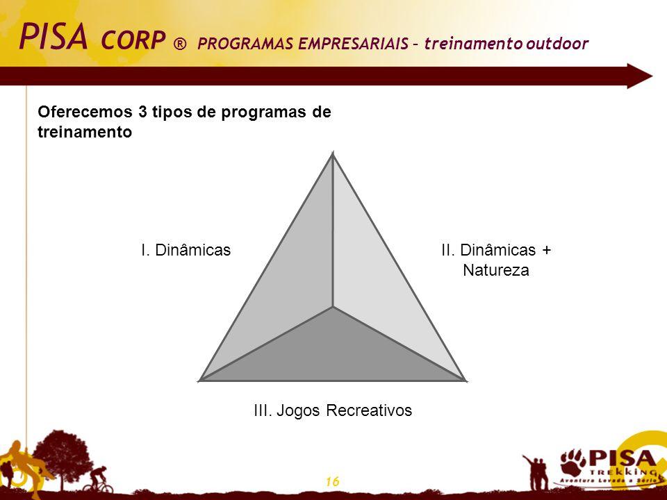 16 I. DinâmicasII. Dinâmicas + Natureza III. Jogos Recreativos Oferecemos 3 tipos de programas de treinamento PISA CORP ® PROGRAMAS EMPRESARIAIS – tre