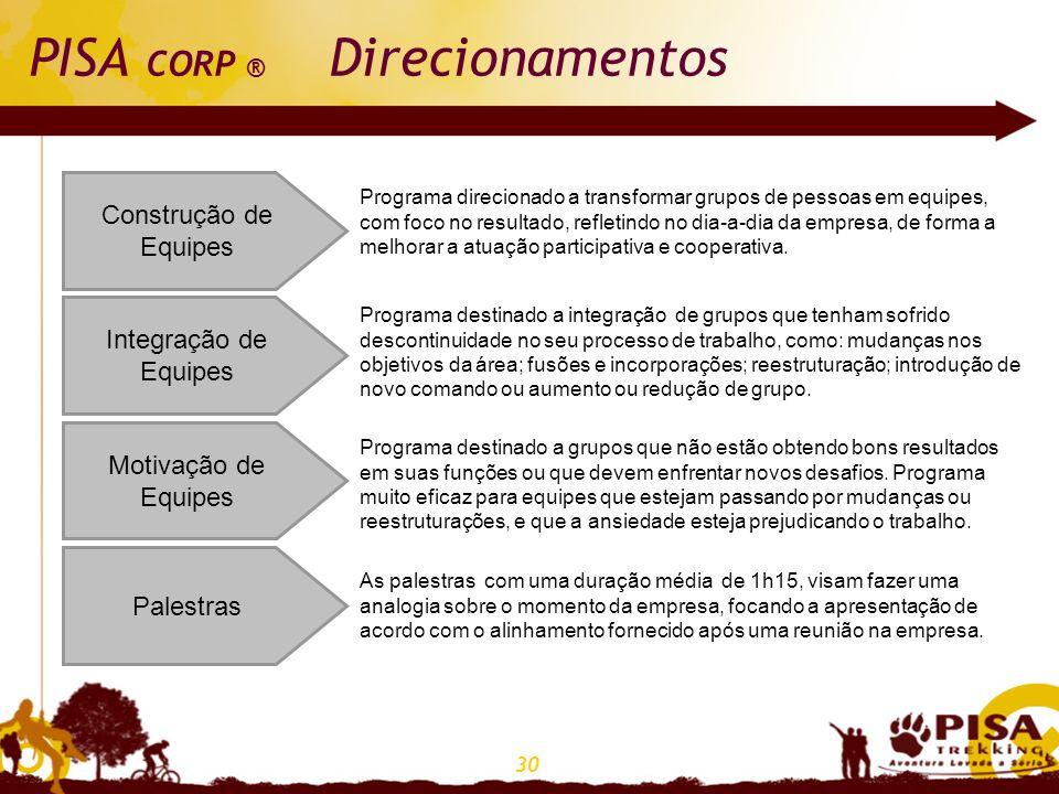 30 PISA CORP ® Direcionamentos Construção de Equipes Integração de Equipes Motivação de Equipes Palestras Programa direcionado a transformar grupos de