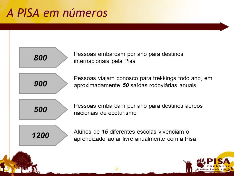 7 A PISA em números 800 900 500 1200 Pessoas embarcam por ano para destinos internacionais pela Pisa Pessoas viajam conosco para trekkings todo ano, e