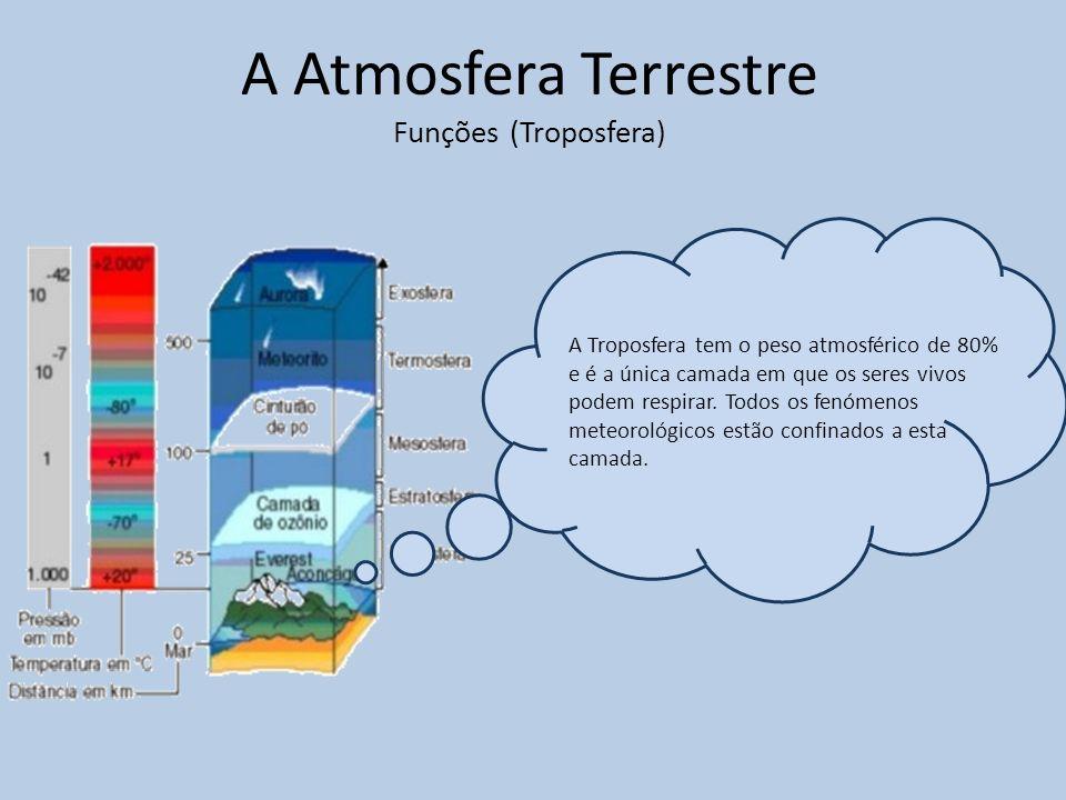A Atmosfera Terrestre Funções (Troposfera) A Troposfera tem o peso atmosférico de 80% e é a única camada em que os seres vivos podem respirar.