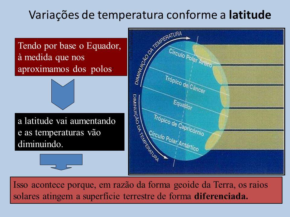 Tendo por base o Equador, à medida que nos aproximamos dos polos: Cada Paulistana Variações de temperatura conforme a latitude Isso acontece porque, em razão da forma geoide da Terra, os raios solares atingem a superfície terrestre de forma diferenciada.