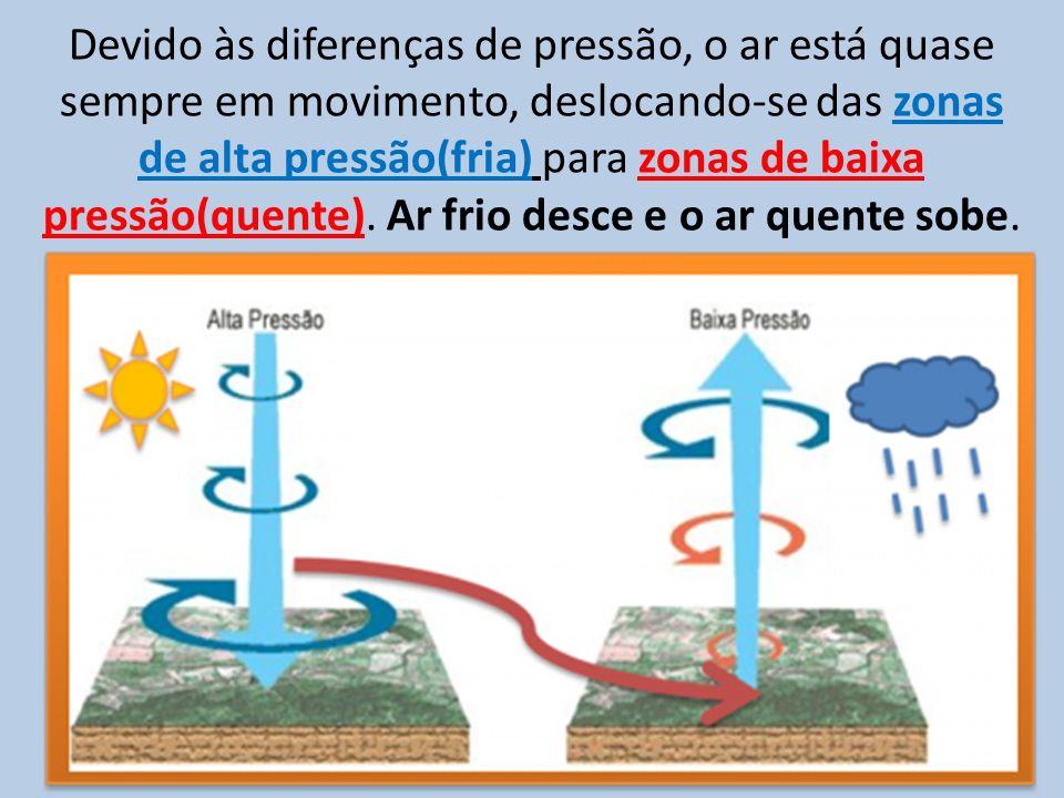 Devido às diferenças de pressão, o ar está quase sempre em movimento, deslocando-se das zonas de alta pressão(fria) para zonas de baixa pressão(quente).