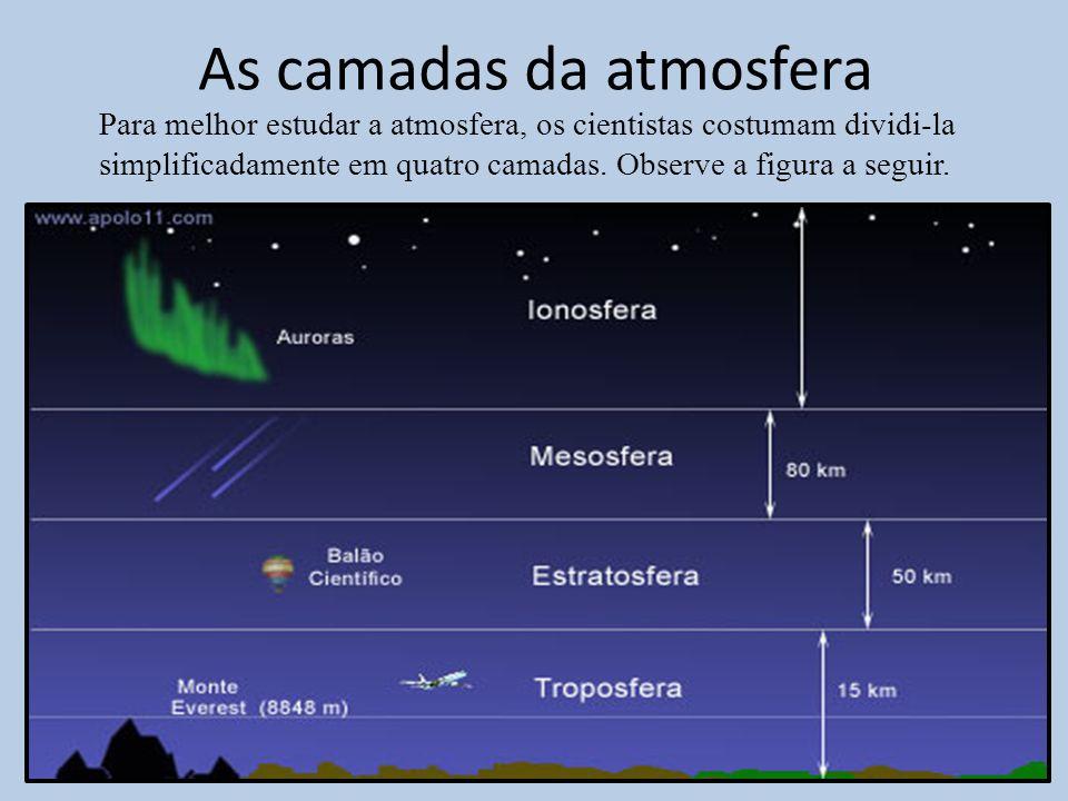 As camadas da atmosfera Para melhor estudar a atmosfera, os cientistas costumam dividi-la simplificadamente em quatro camadas. Observe a figura a segu