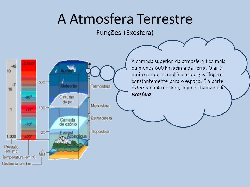 A Atmosfera Terrestre Funções (Exosfera) A camada superior da atmosfera fica mais ou menos 600 km acima da Terra. O ar é muito raro e as moléculas de