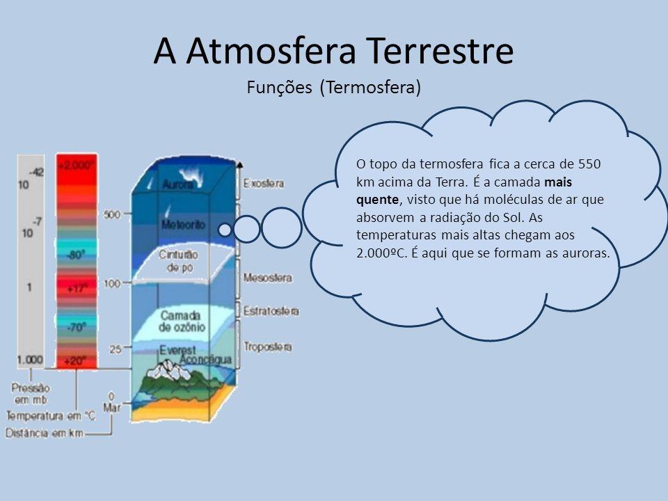 A Atmosfera Terrestre Funções (Termosfera) O topo da termosfera fica a cerca de 550 km acima da Terra. É a camada mais quente, visto que há moléculas
