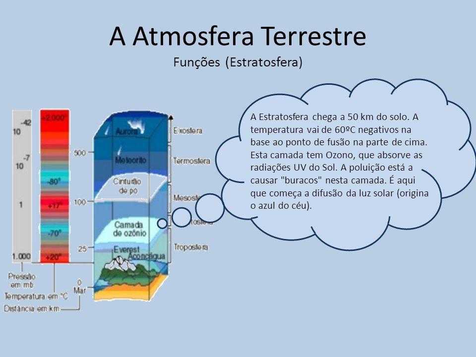 A Atmosfera Terrestre Funções (Estratosfera) A Estratosfera chega a 50 km do solo. A temperatura vai de 60ºC negativos na base ao ponto de fusão na pa