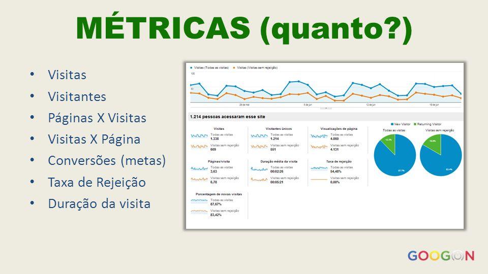 MÉTRICAS (quanto?) Visitas Visitantes Páginas X Visitas Visitas X Página Conversões (metas) Taxa de Rejeição Duração da visita