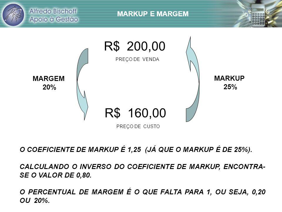 MARKUP E MARGEM R$ 200,00 R$ 160,00 PREÇO DE VENDA PREÇO DE CUSTO MARGEM 20% MARKUP 25% O COEFICIENTE DE MARKUP É 1,25 (JÁ QUE O MARKUP É DE 25%).