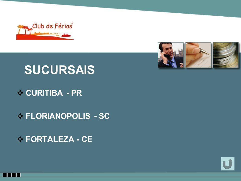 SUCURSAIS CURITIBA - PR FLORIANOPOLIS - SC FORTALEZA - CE