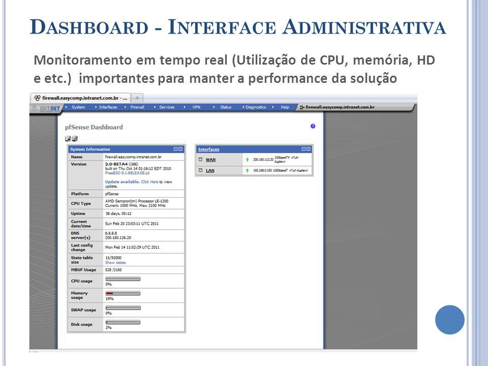 D ASHBOARD - I NTERFACE A DMINISTRATIVA Monitoramento em tempo real (Utilização de CPU, memória, HD e etc.) importantes para manter a performance da solução