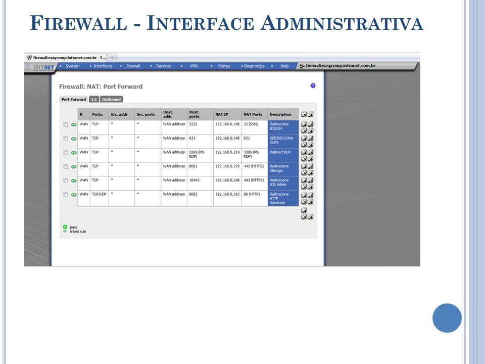 F IREWALL - I NTERFACE A DMINISTRATIVA