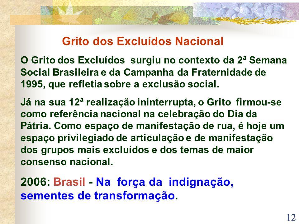 12 Grito dos Excluídos Nacional O Grito dos Excluídos surgiu no contexto da 2ª Semana Social Brasileira e da Campanha da Fraternidade de 1995, que ref