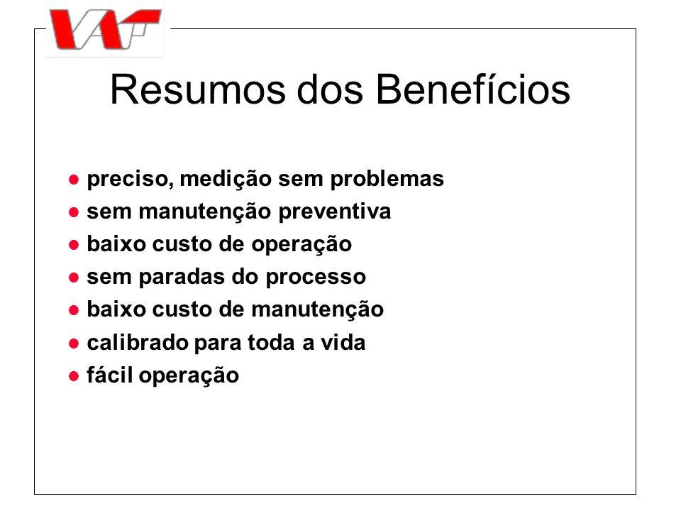 Resumos dos Benefícios l preciso, medição sem problemas l sem manutenção preventiva l baixo custo de operação l sem paradas do processo l baixo custo