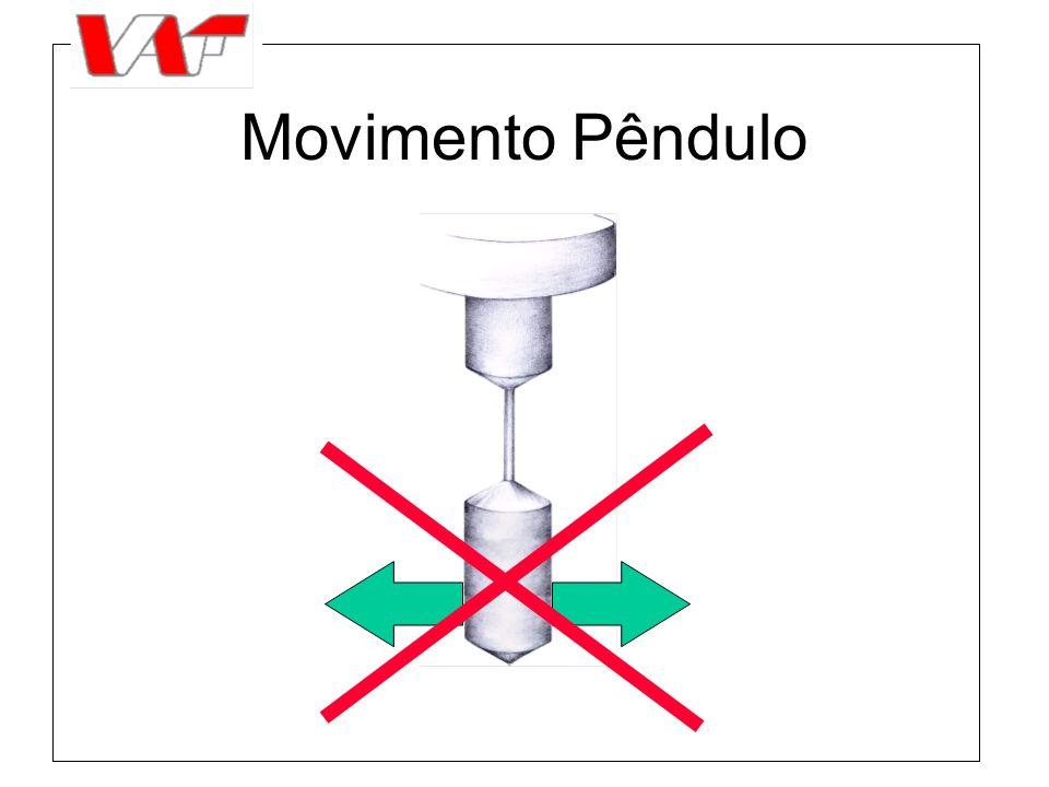 Movimento Pêndulo Rotacional