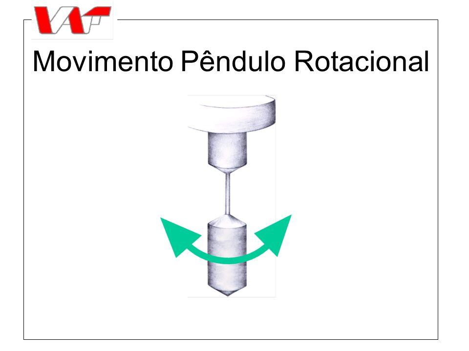 Propriedade Especiais l movimento rotacional independente de variações de fluxo ou pressão l sem influência da sensibilidade piezo l tubo de torção especial praticamente elimina dependência da temperatura l pequena amplitude da oscilação (1 mrad)