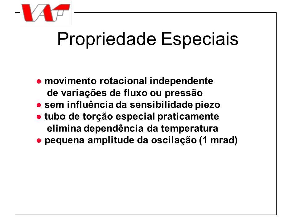 Rua Voluntários da Pátria 190/402 Rio de Janeiro – RJ CEP 22270-010 Tel.: (21) 9982-6015 Fax: (21) 2535-8289 www.autosense.com.br comercial@autosense.com.br