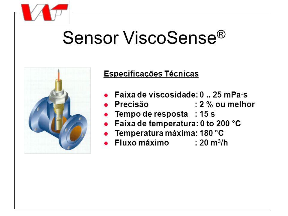 Sensor ViscoSense ® Especificações Técnicas l Faixa de viscosidade: 0.. 25 mPa·s l Precisão : 2 % ou melhor l Tempo de resposta : 15 s l Faixa de temp