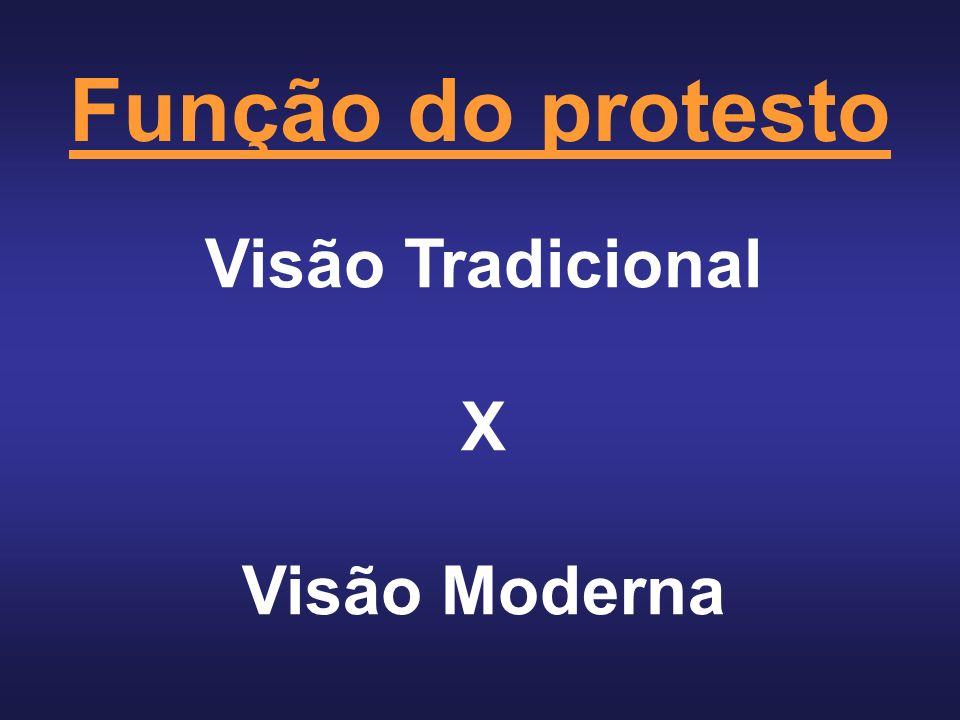 Função do protesto Visão Tradicional X Visão Moderna