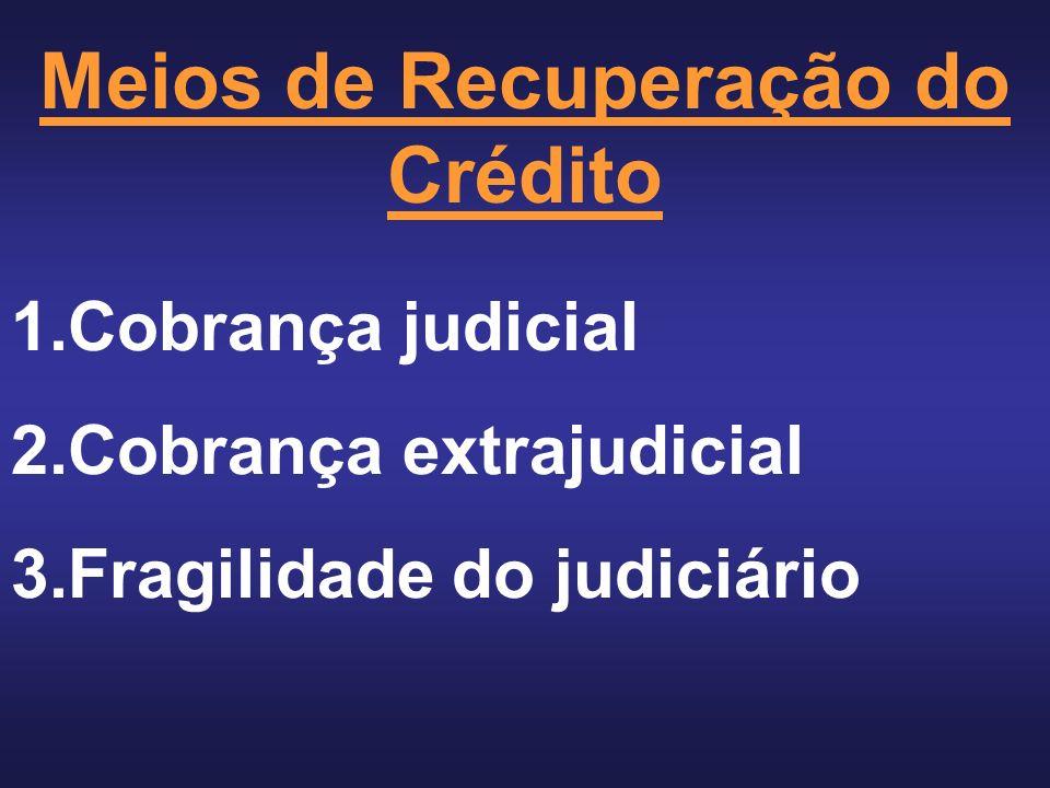 Meios de Recuperação do Crédito 1.Cobrança judicial 2.Cobrança extrajudicial 3.Fragilidade do judiciário