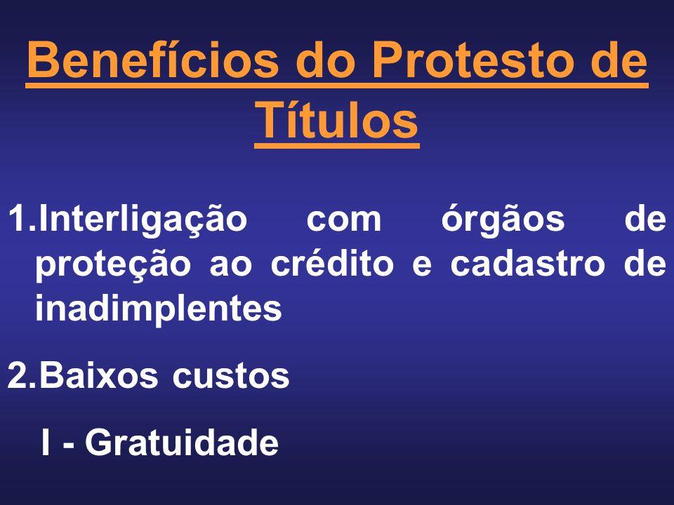Benefícios do Protesto de Títulos 1.Interligação com órgãos de proteção ao crédito e cadastro de inadimplentes 2.Baixos custos I - Gratuidade
