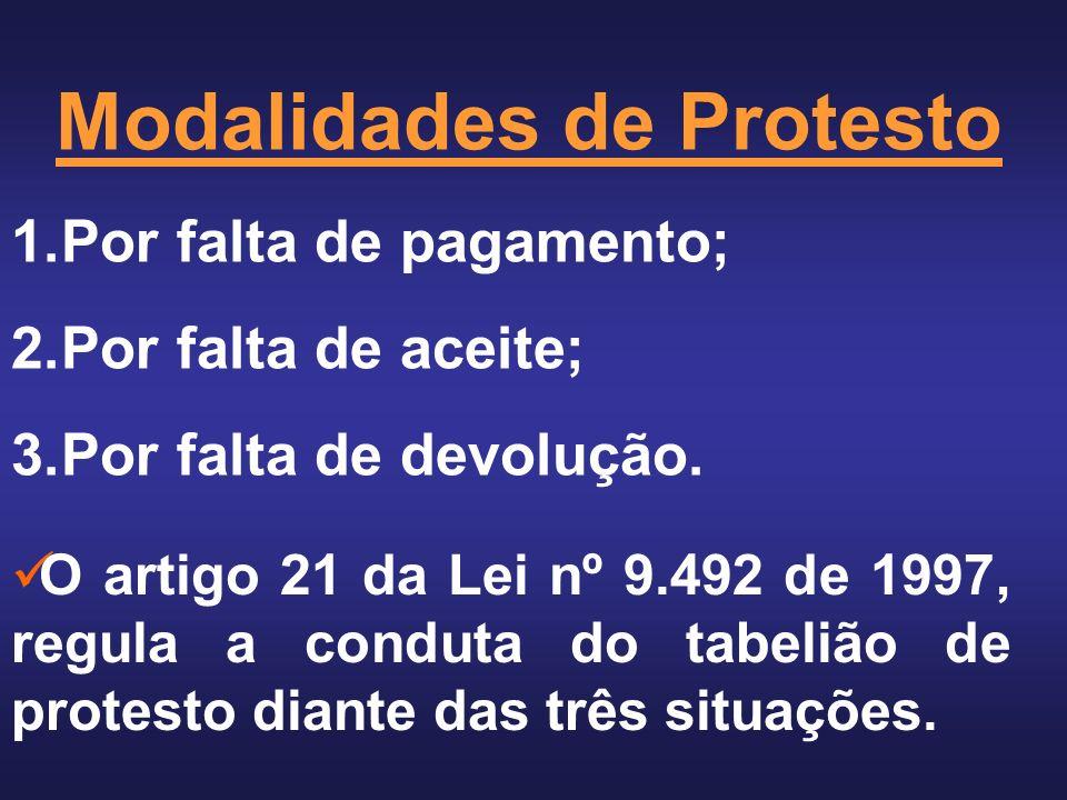 Modalidades de Protesto 1.Por falta de pagamento; 2.Por falta de aceite; 3.Por falta de devolução.