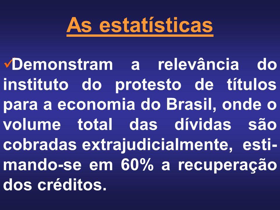 As estatísticas Demonstram a relevância do instituto do protesto de títulos para a economia do Brasil, onde o volume total das dívidas são cobradas extrajudicialmente, esti- mando-se em 60% a recuperação dos créditos.