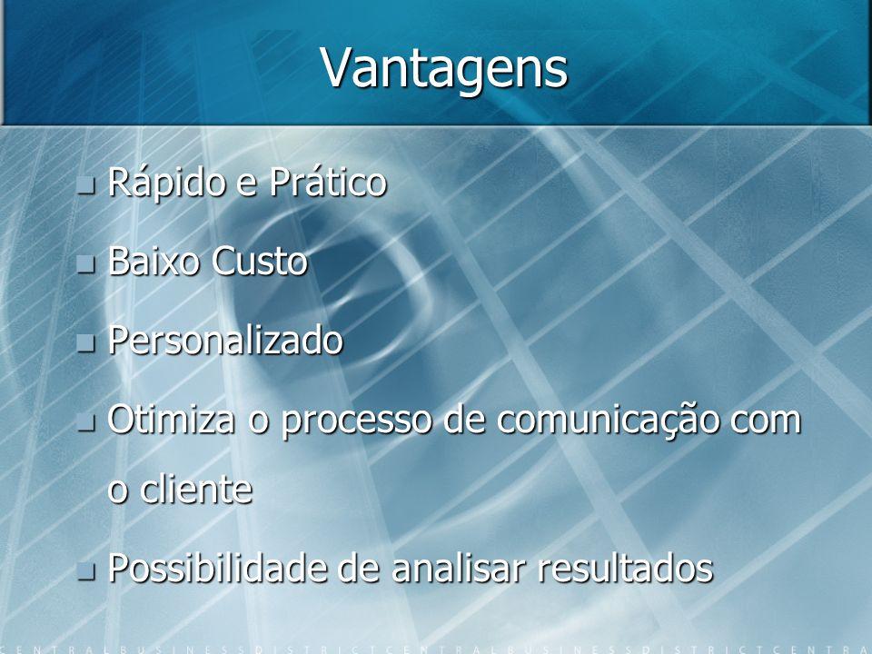 Vantagens Rápido e Prático Rápido e Prático Baixo Custo Baixo Custo Personalizado Personalizado Otimiza o processo de comunicação com o cliente Otimiza o processo de comunicação com o cliente Possibilidade de analisar resultados Possibilidade de analisar resultados