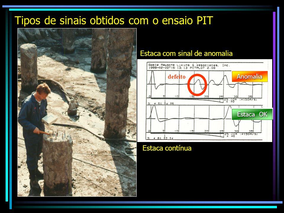 Tipos de sinais obtidos com o ensaio PIT defeito defeito Estaca com sinal de anomalia Estaca contínua Anomalia Estaca OK