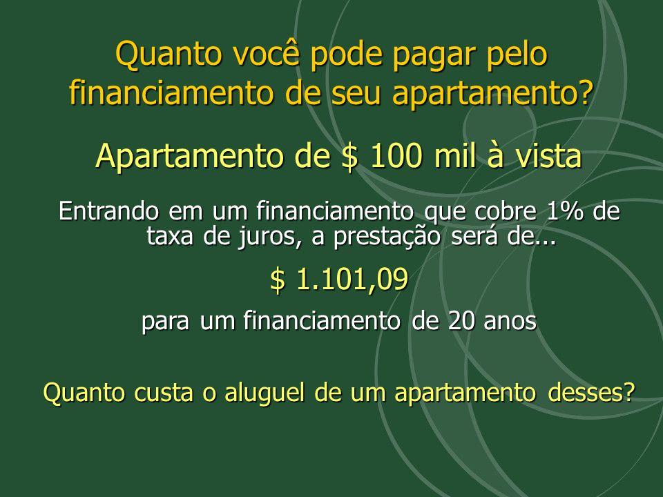 Quanto você pode pagar pelo financiamento de seu apartamento? Apartamento de $ 100 mil à vista Entrando em um financiamento que cobre 1% de taxa de ju