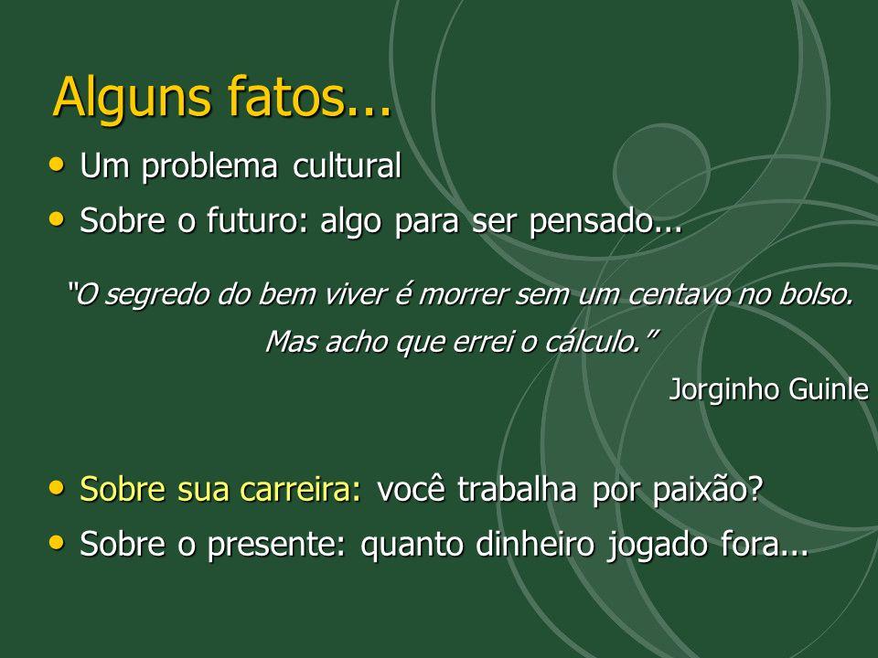 Alguns fatos... Um problema cultural Um problema cultural Sobre o futuro: algo para ser pensado... Sobre o futuro: algo para ser pensado... O segredo
