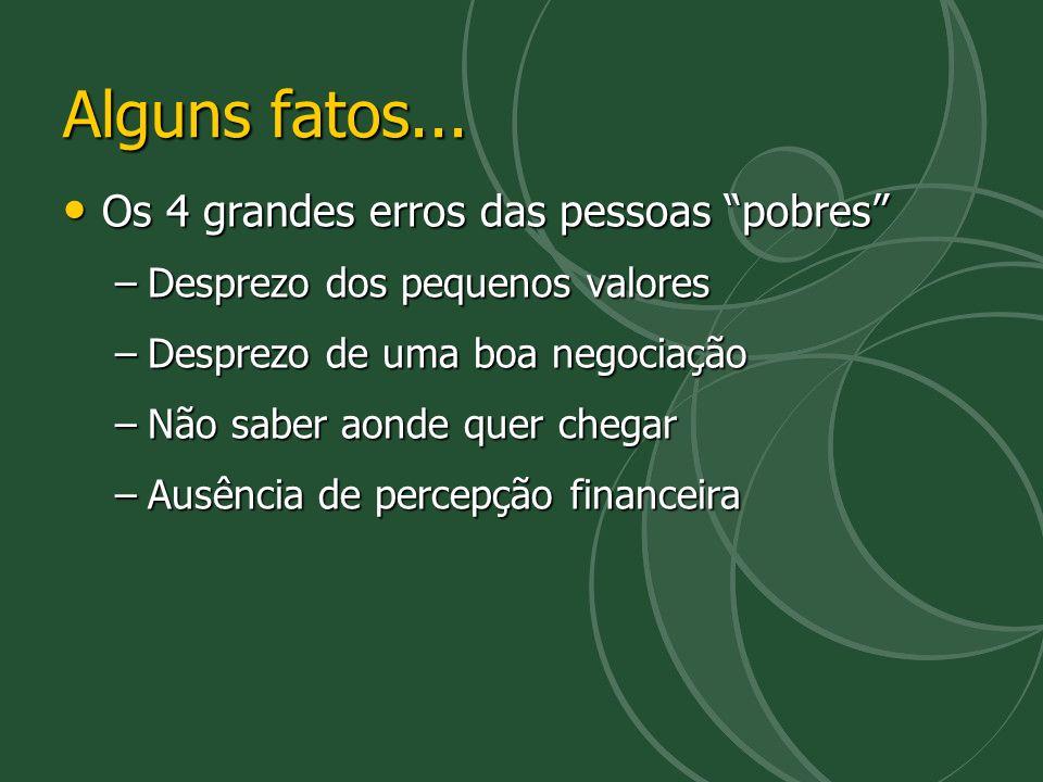Alguns fatos... Os 4 grandes erros das pessoas pobres Os 4 grandes erros das pessoas pobres –Desprezo dos pequenos valores –Desprezo de uma boa negoci