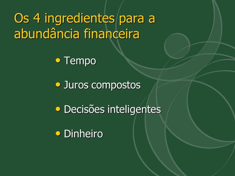 Os 4 ingredientes para a abundância financeira Tempo Tempo Juros compostos Juros compostos Decisões inteligentes Decisões inteligentes Dinheiro Dinhei