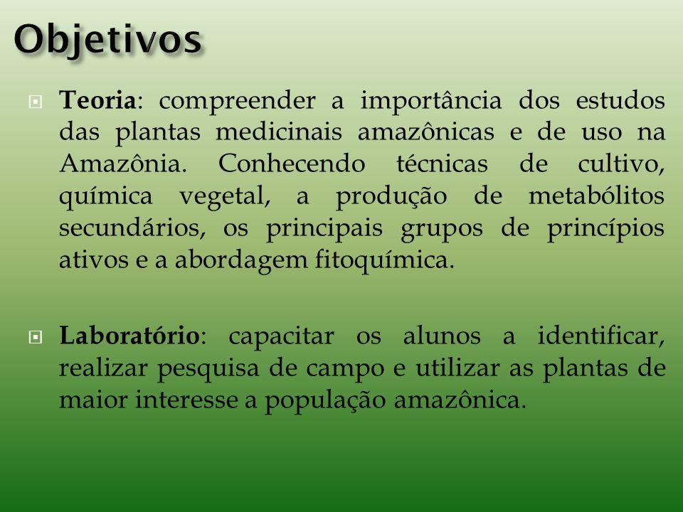 Teoria : compreender a importância dos estudos das plantas medicinais amazônicas e de uso na Amazônia.