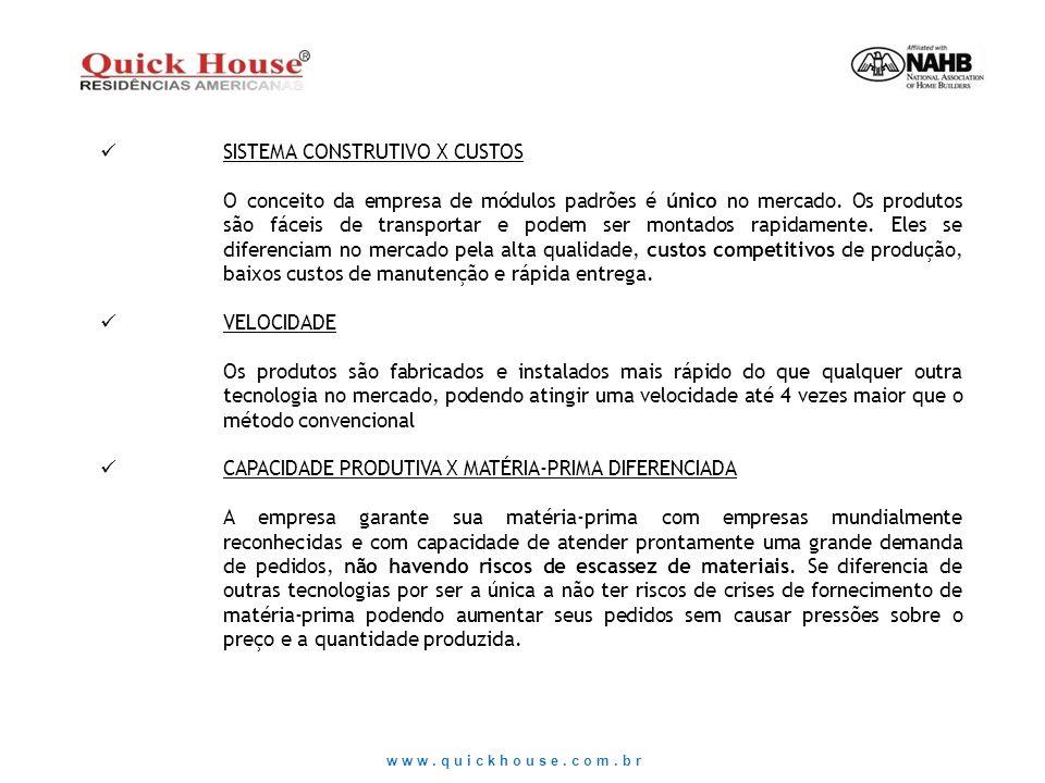 www.quickhouse.com.br SISTEMA CONSTRUTIVO X CUSTOS O conceito da empresa de módulos padrões é único no mercado. Os produtos são fáceis de transportar