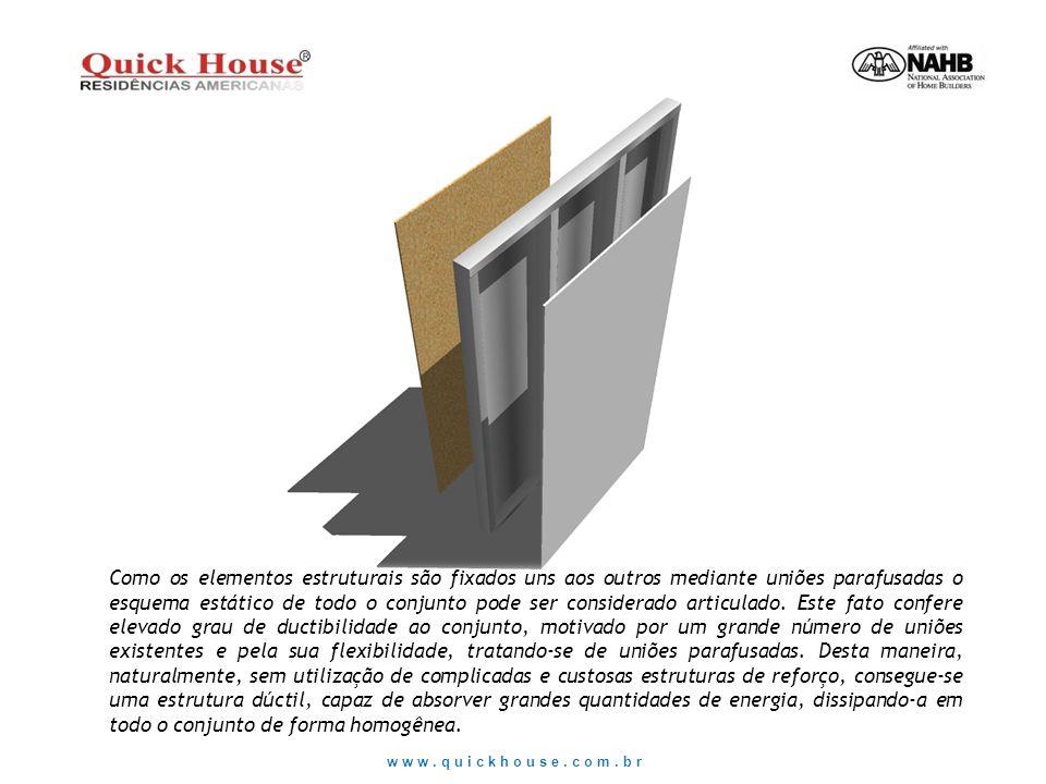 www.quickhouse.com.br Como os elementos estruturais são fixados uns aos outros mediante uniões parafusadas o esquema estático de todo o conjunto pode