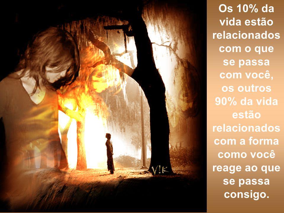 . Os 10% da vida estão relacionados com o que se passa com você, os outros 90% da vida estão relacionados com a forma como você reage ao que se passa consigo.