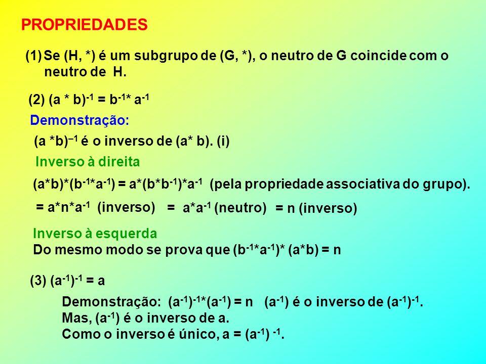 PROPRIEDADES (1)Se (H, *) é um subgrupo de (G, *), o neutro de G coincide com o neutro de H. (2) (a * b) -1 = b -1 * a -1 Demonstração: (a *b) –1 é o