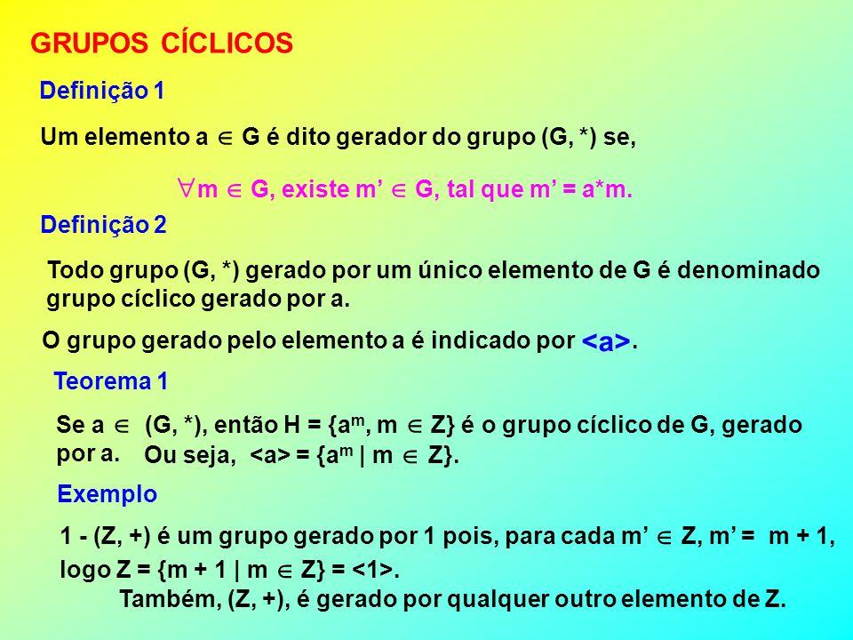 GRUPOS CÍCLICOS Um elemento a G é dito gerador do grupo (G, *) se, Definição 1 m G, existe m G, tal que m = a*m. Todo grupo (G, *) gerado por um único