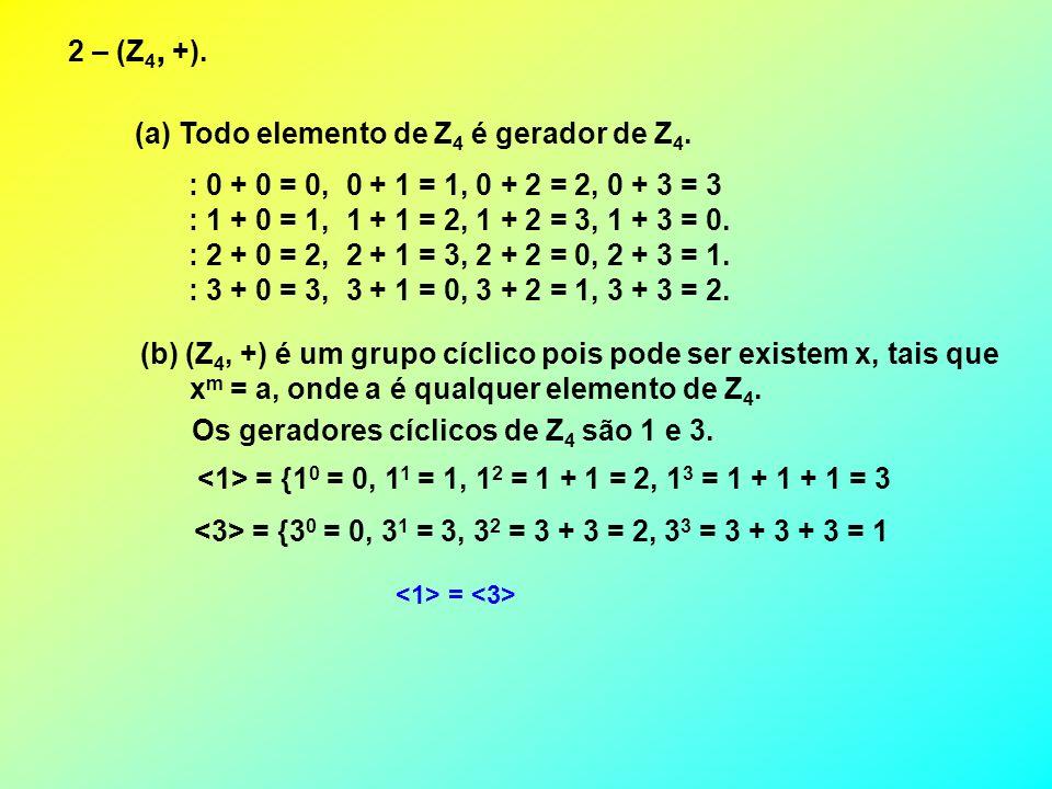 2 – (Z 4, +). (a) Todo elemento de Z 4 é gerador de Z 4. : 0 + 0 = 0, 0 + 1 = 1, 0 + 2 = 2, 0 + 3 = 3 : 1 + 0 = 1, 1 + 1 = 2, 1 + 2 = 3, 1 + 3 = 0. :