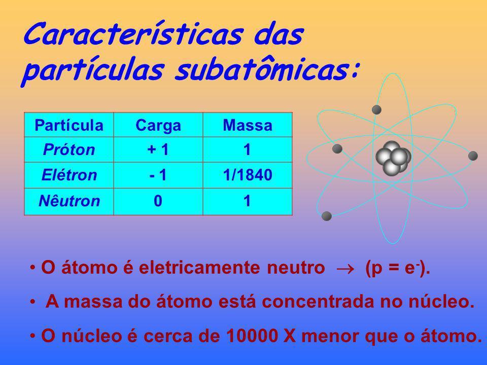 Estrutura Atômica Rutherford O ÁTOMO é um sistema oco análogo ao Modelo Planetário. O núcleo contém prótons e neutrons. Em torno do núcleo giram os el