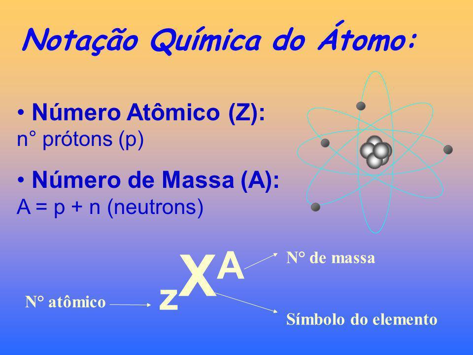 Características das partículas subatômicas: O átomo é eletricamente neutro (p = e - ). A massa do átomo está concentrada no núcleo. O núcleo é cerca d