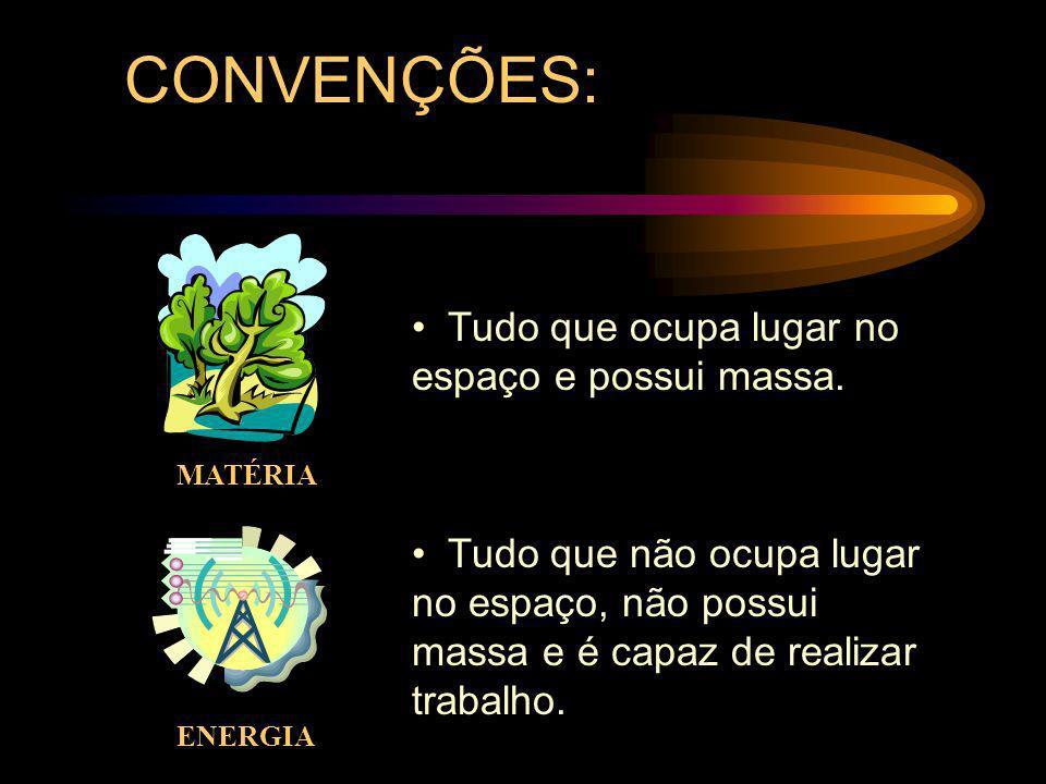 MATÉRIA & ENERGIA O que é matéria? Matéria é energia condensada (E = mc 2 ) ENERGIA MATÉRIA