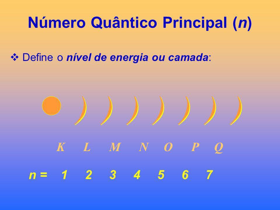 Números Quânticos Números Quânticos - Definem a energia e a posição mais provável de um elétron na eletrosfera. São eles: 1.Número quântico Principal.